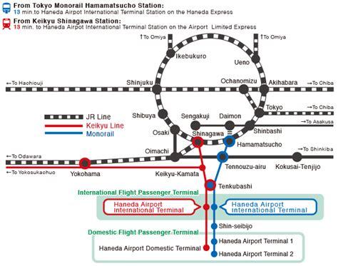 Narita Airport Floor Plan Trains And Monorails Haneda Airport International Terminal