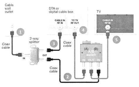 xfinity cable wiring diagram free wiring