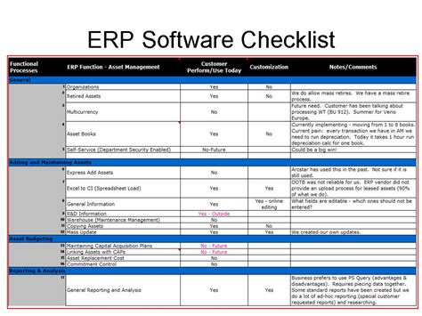 Erp Evaluation Template Digital Business World Dbw Conducting Erp Assessment To Maximize Erp Roi