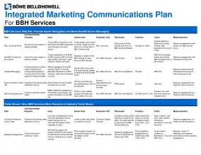 marketing communications plan template hd integrated marketing communications plan exles