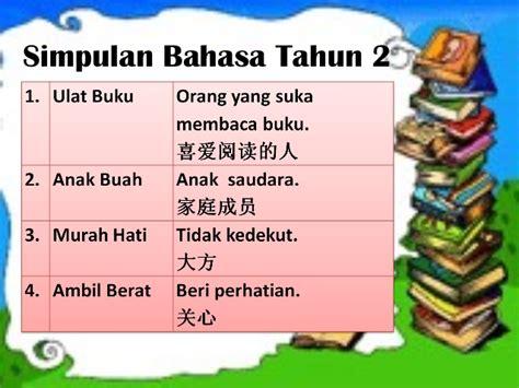 ayat ayat cinta 2 release date malaysia contoh ayat majmuk tahun 5 contoh ik