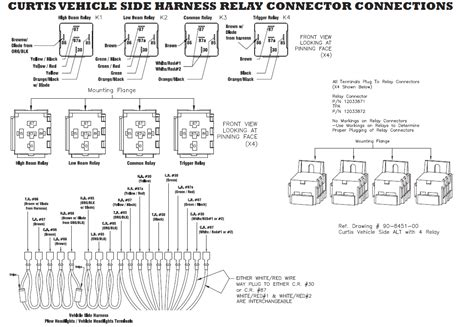 curtis snow plow wiring diagram 2002 wiring diagrams