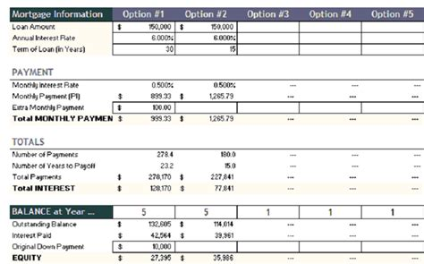 mortgage payoff calculator template excel xls microsoft