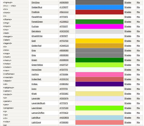 code of many colors sew many ways blogging tip easy color codes for your