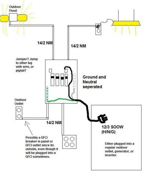 shed wiring doityourselfcom community forums
