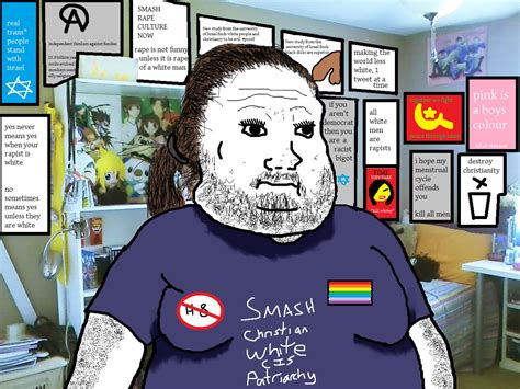 Social Justice Warrior Meme - social justice basement dweller social justice warrior