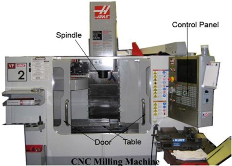 basic information about cnc milling machine q hunt you will discover all that pertains to