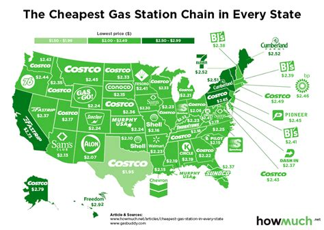 cheapest state this map shows the cheapest gas station in your state
