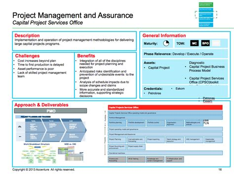 pmo reporting templates accenture pmo template program and project management