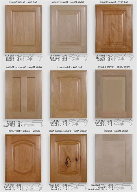 vanity cabinet door replacement replacement vanity doors bathroom bathroom u003e bathroom