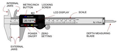 vernier caliper principle  working  vernier scale