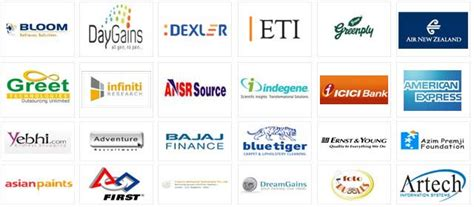 Alliance Mba Placements 2016 by Mba Placements