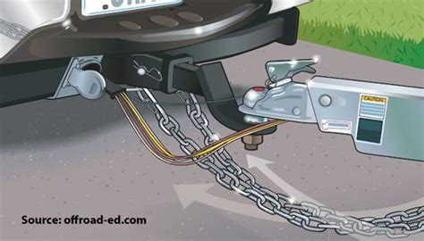 tips to prevent trailer accidents