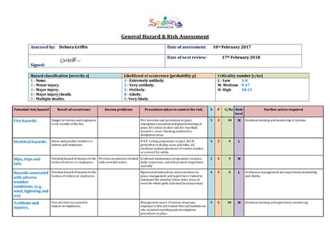 electrical risk assessment template amazing electrical risk assessment template contemporary