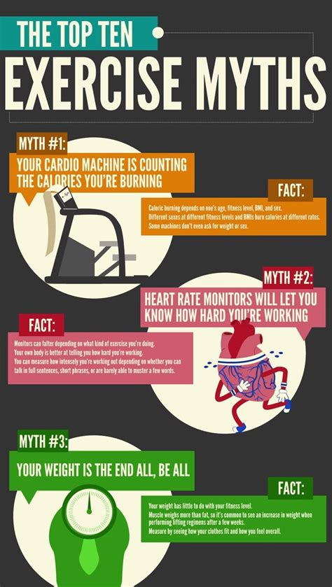 top 10 exercise myths and facts infographic fitneass