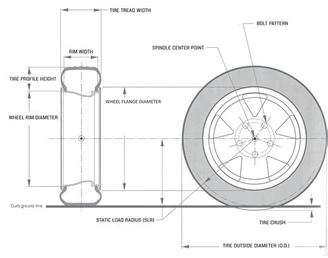 wheel dimensions diagram solving automotive design challenges with cad and 3d
