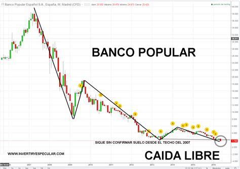acciones del banco popular el banco popular en ca 237 da libre invertiryespecular
