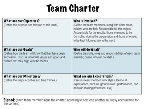 team charter eteamups blog