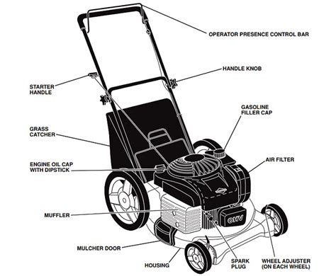 toro lawn mower air filter wiring diagrams wiring