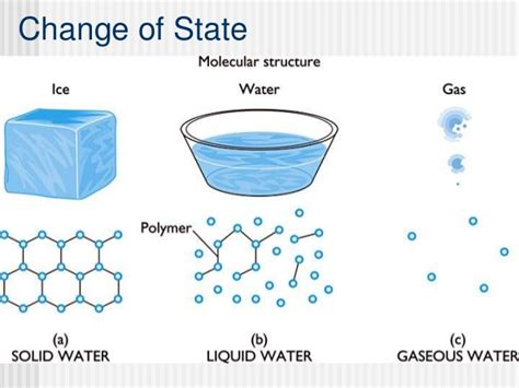 definition of properties of water chegg com
