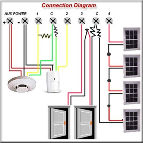 typical alarm system wiring diagram typical get