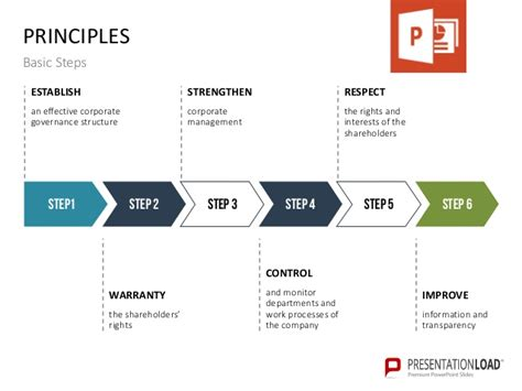 Corporate Governance Ppt Slide Template Corporate Governance Policy Template