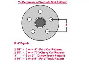 Truck Bolt Pattern List What Is Bolt Pattern 171 Browse Patterns