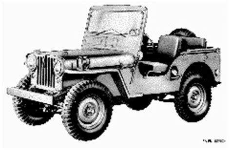 Mullins Jeep Mullins Jeep Parts M38