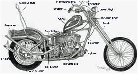Bike Parts Motorrad parts of motorcycle view version basic bike parts