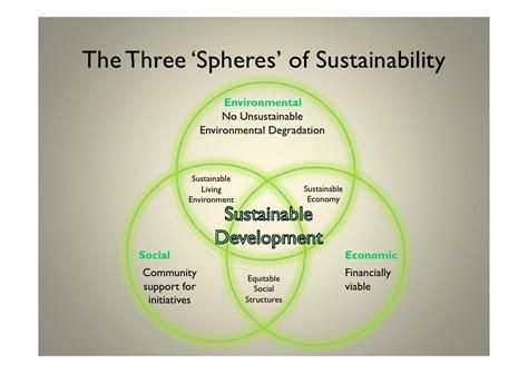Sustainability A History Of Green Entrepreneurship Paket 3 Ebook ecopreneurship