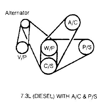 motorcraft   powerstroke engine diagram wiring diagram