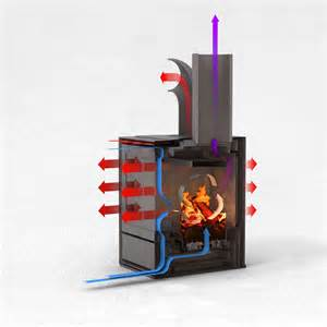 flam kamin multi turbo system flam kamine ofen