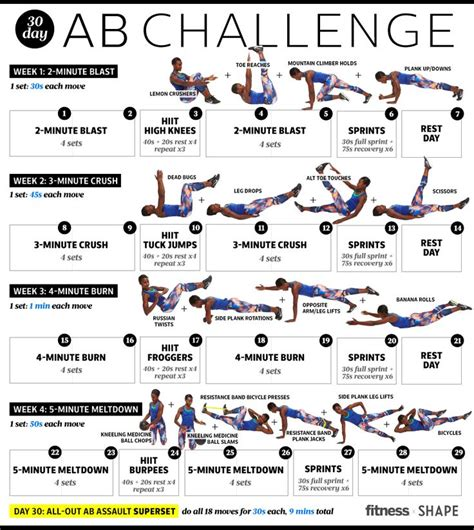 30 day ab challenge one month to flatter abs middle