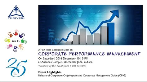 Corporate Performance Management corporate performance management
