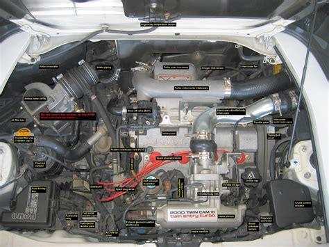 91 mr2 turbo wiring diagram get free image about wiring