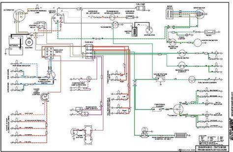1977 mgb wiring diagram wiring diagram with description