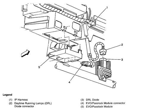 1999 suburban interior l control module where is the evo passlock module on a 1999 chevy suburban
