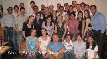 Wharton Mba Classes by Courses Wharton Work