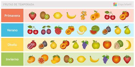 imagenes de temporada invierno tabla de las frutas de temporada para los m 225 s peque 241 os de