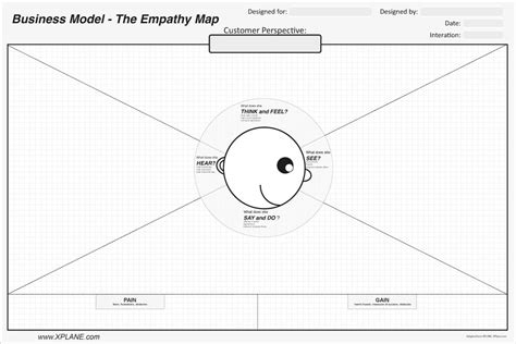 empathy map template word empathy map medium paper version