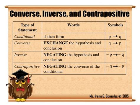 types of statements converse inverse contrapositive