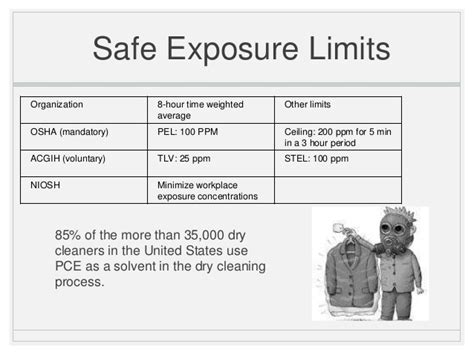 occupational exposures to new drycleaning solvents final ehoh ppt pce apr 6 2014