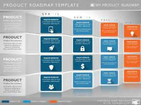 software product roadmap template four phase software planning timeline roadmap presentation