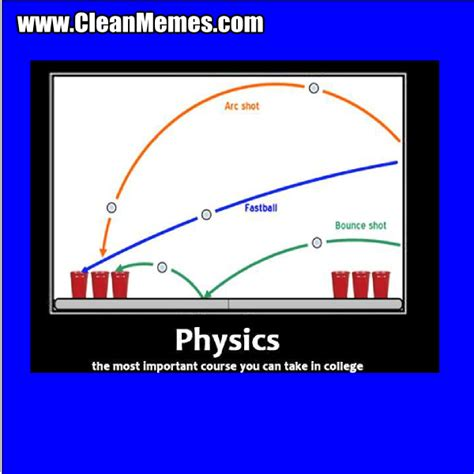 Physics Memes - funny physics jokes
