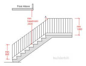 Stair Banister Height what is the building code height for a handrail paperwingrvice web fc2
