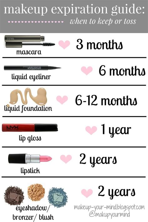 Avon Lipstick Expiry Date 1000 images about makeup shelf expiration guides on tossed makeup and shelf