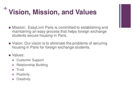 Vision And Mission Of Mba Student by Housing Solutions For International Students Business Plan