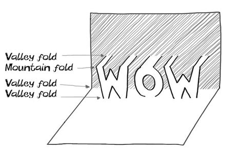 steps to make a pop up card pop up card 183 extract from 3d writer by