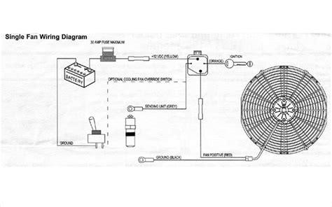 horton fan wiring diagram fuse box and wiring diagram