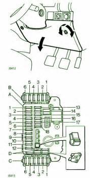 land rover 300tdi fuse box diagram circuit wiring diagrams